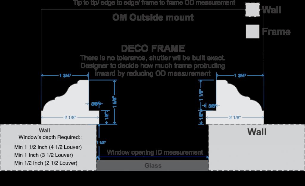 Frames Specs ID vs OD DECO Frame