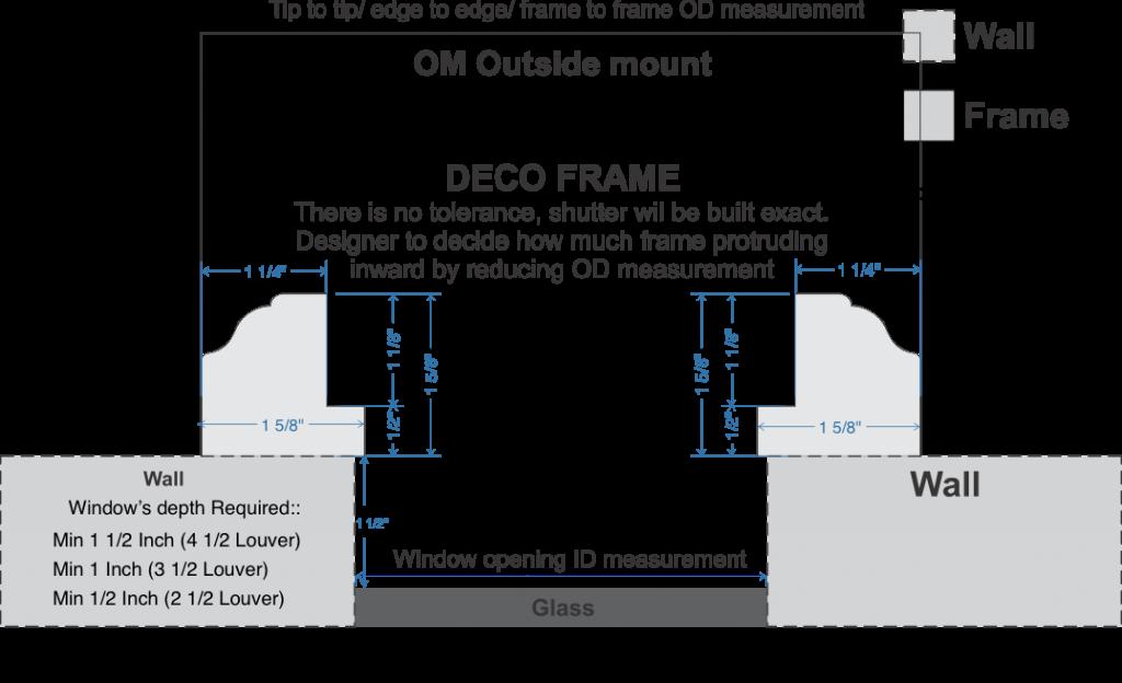 Frames Specs ID vs OD HDECO Frame