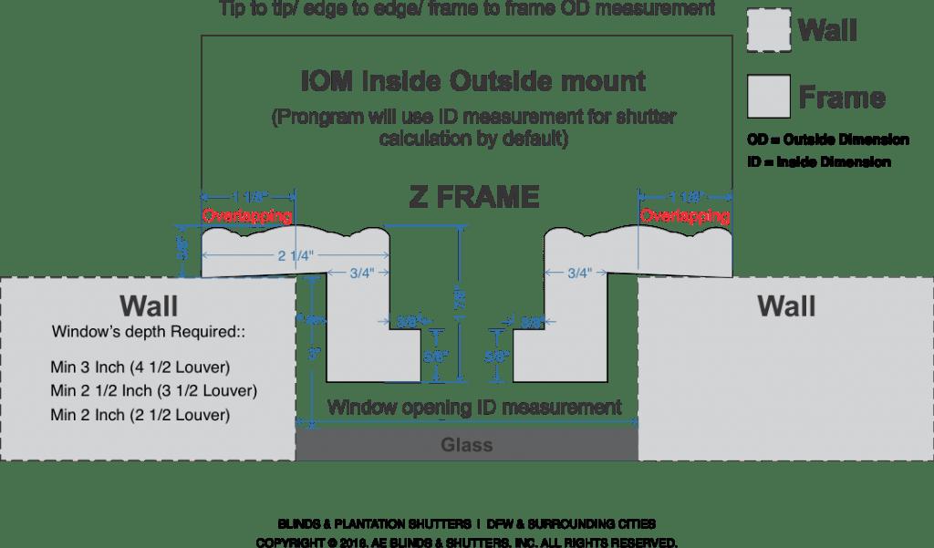 Frames Specs ID vs OD Z FRAME